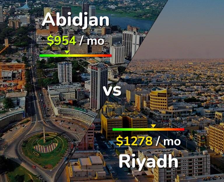 Cost of living in Abidjan vs Riyadh infographic