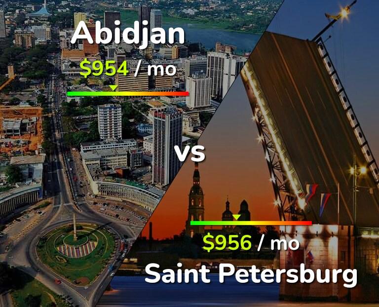Cost of living in Abidjan vs Saint Petersburg infographic