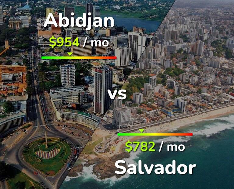 Cost of living in Abidjan vs Salvador infographic