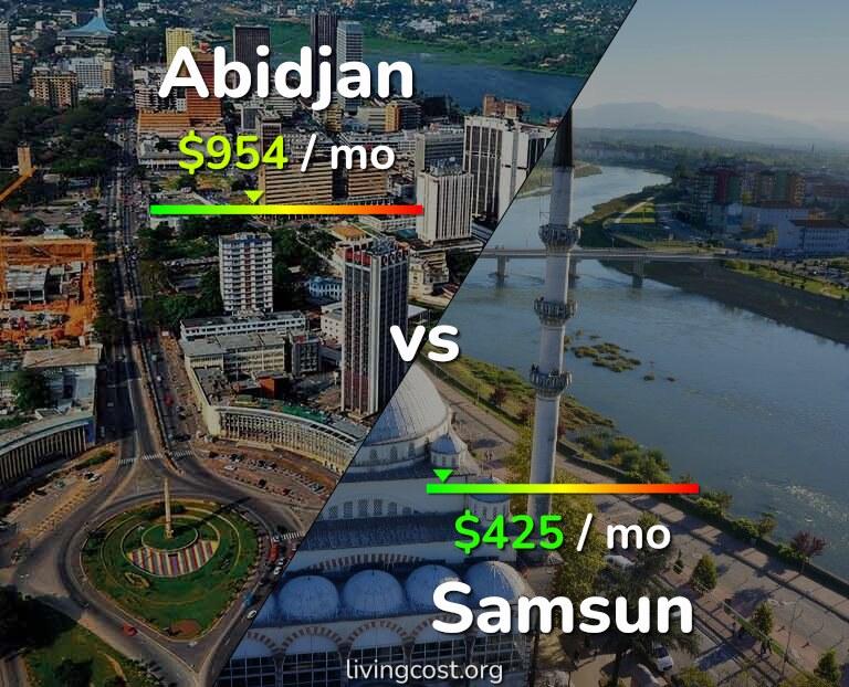 Cost of living in Abidjan vs Samsun infographic