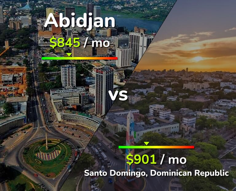 Cost of living in Abidjan vs Santo Domingo infographic