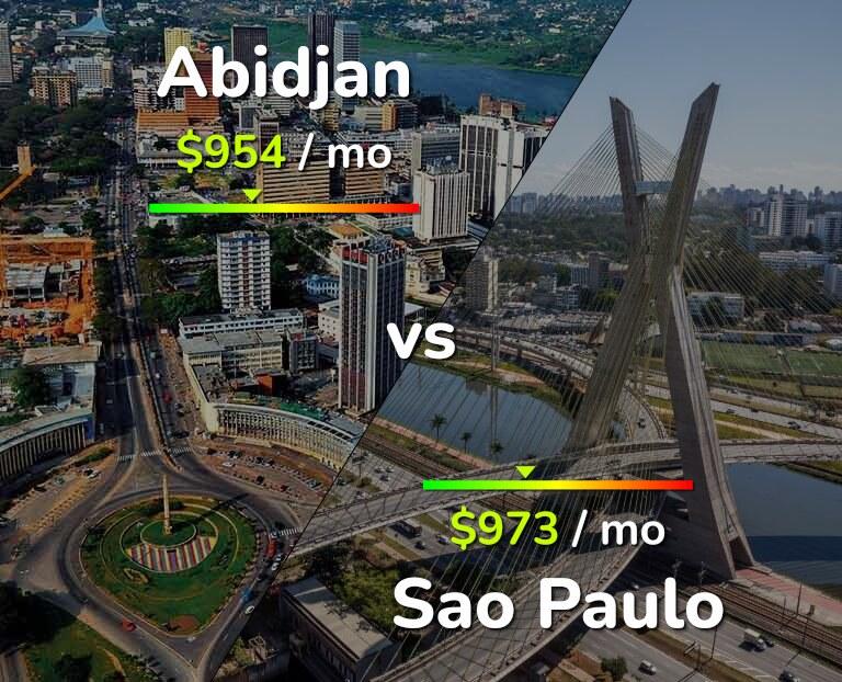 Cost of living in Abidjan vs Sao Paulo infographic