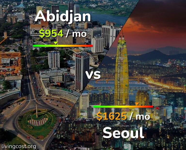 Cost of living in Abidjan vs Seoul infographic