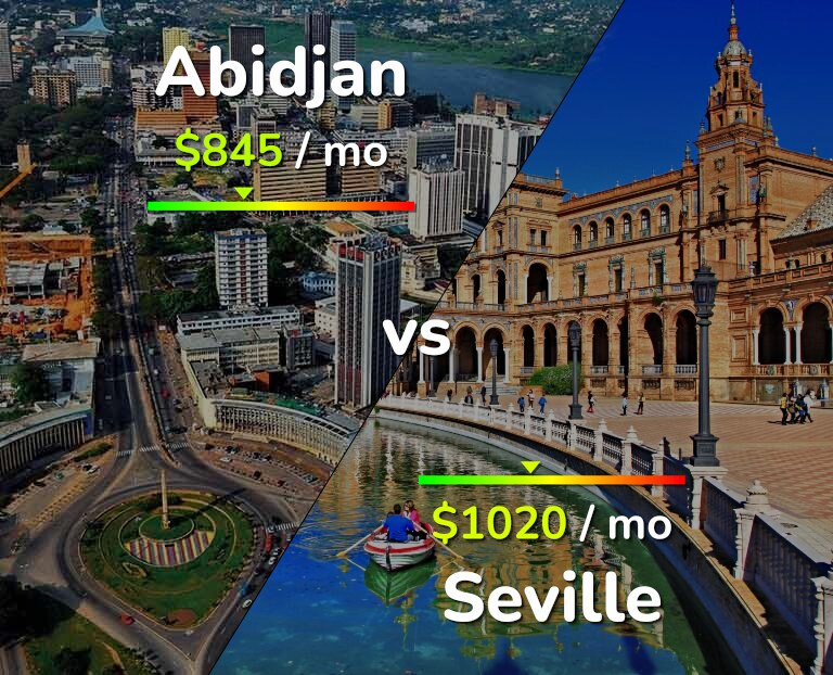 Cost of living in Abidjan vs Seville infographic