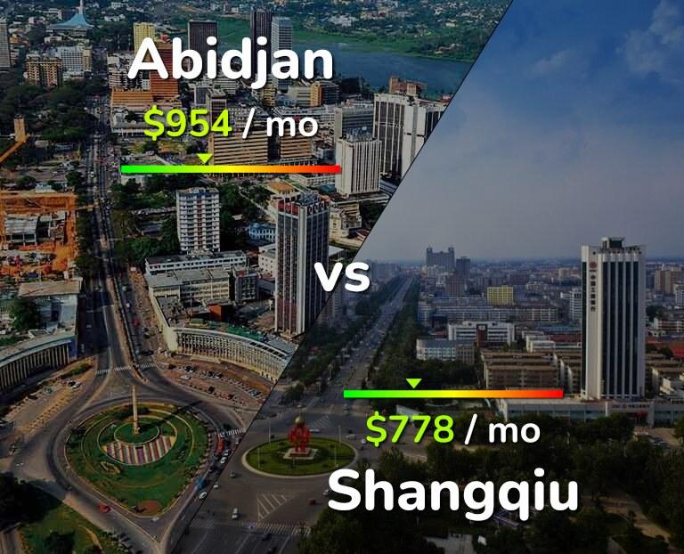 Cost of living in Abidjan vs Shangqiu infographic