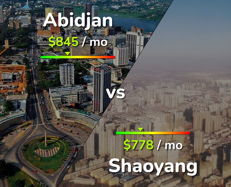 Cost of living in Abidjan vs Shaoyang infographic