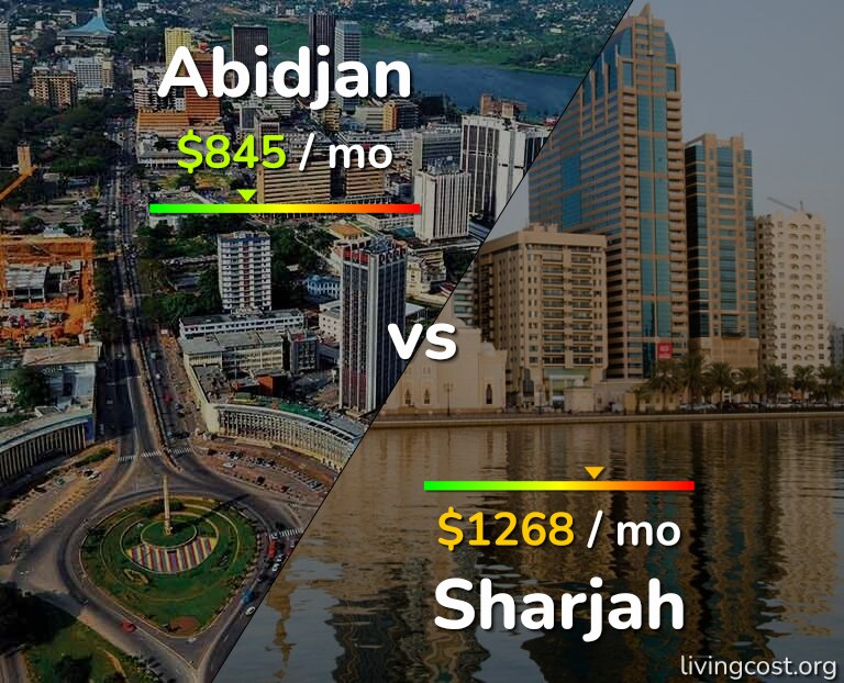 Cost of living in Abidjan vs Sharjah infographic