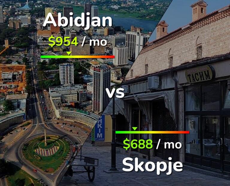 Cost of living in Abidjan vs Skopje infographic