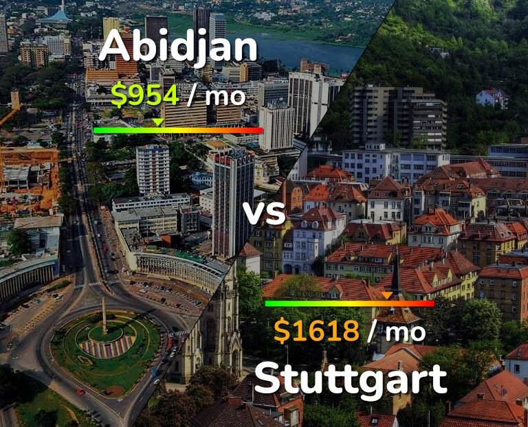 Cost of living in Abidjan vs Stuttgart infographic