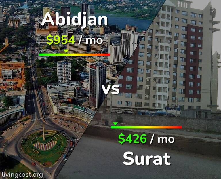 Cost of living in Abidjan vs Surat infographic