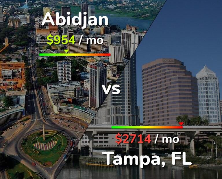 Cost of living in Abidjan vs Tampa infographic