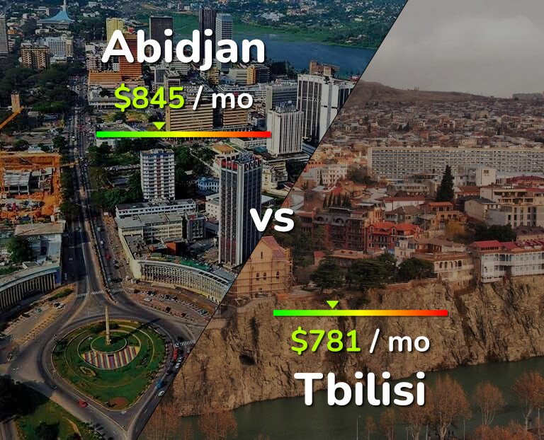 Cost of living in Abidjan vs Tbilisi infographic