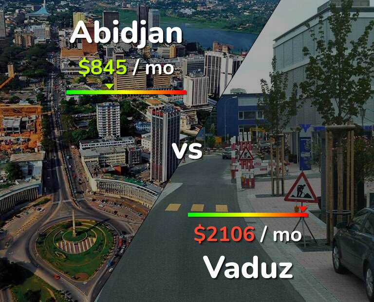 Cost of living in Abidjan vs Vaduz infographic