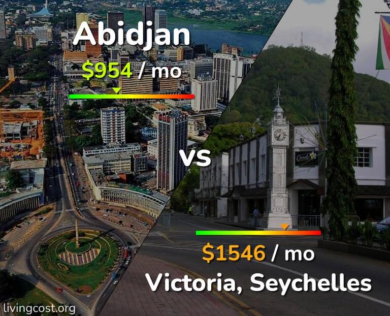 Cost of living in Abidjan vs Victoria infographic