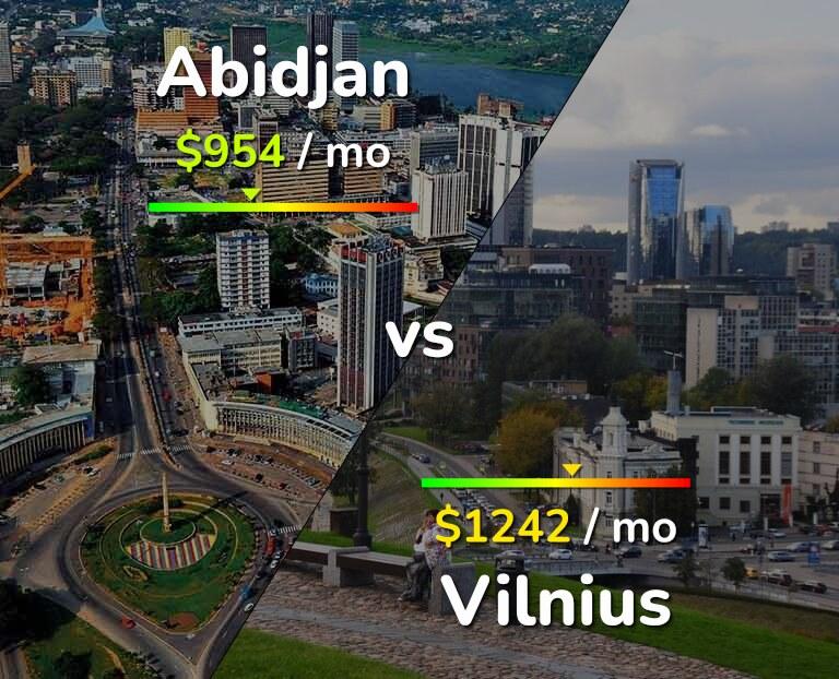 Cost of living in Abidjan vs Vilnius infographic