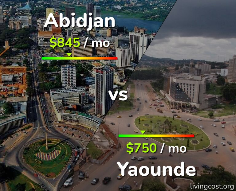 Cost of living in Abidjan vs Yaounde infographic