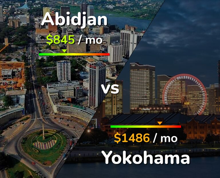 Cost of living in Abidjan vs Yokohama infographic