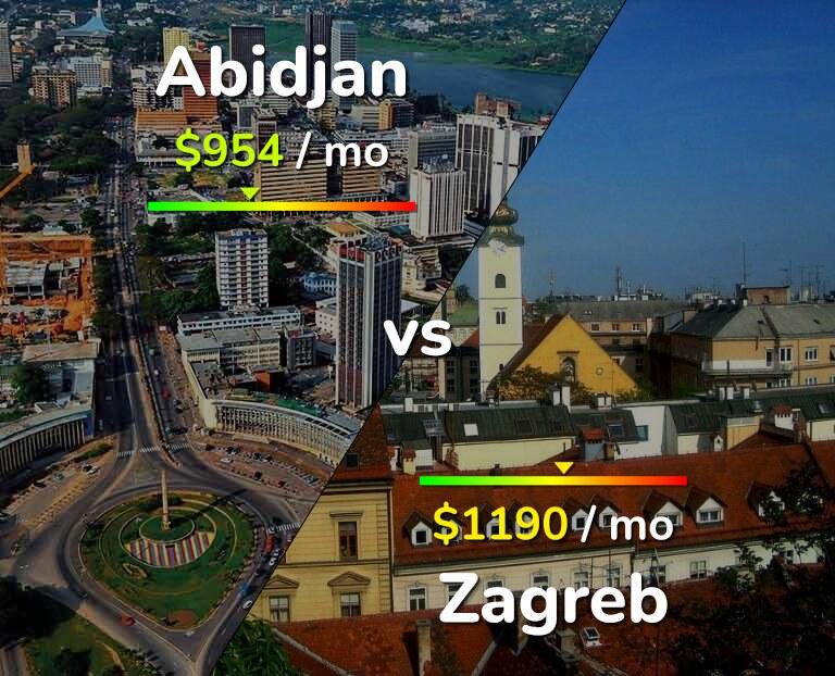 Cost of living in Abidjan vs Zagreb infographic