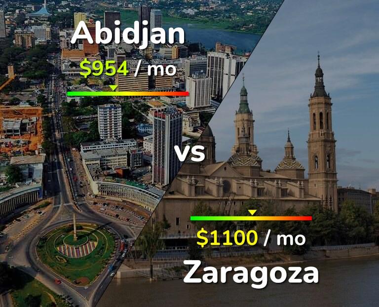 Cost of living in Abidjan vs Zaragoza infographic