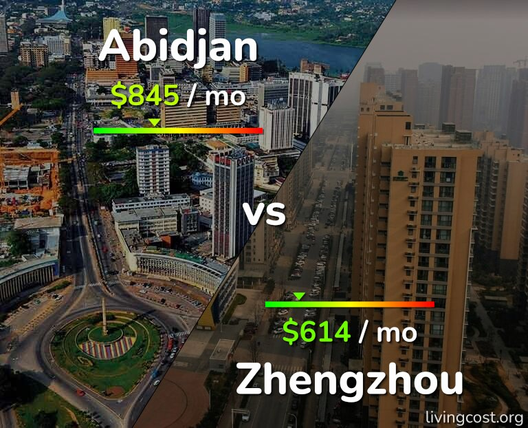 Cost of living in Abidjan vs Zhengzhou infographic