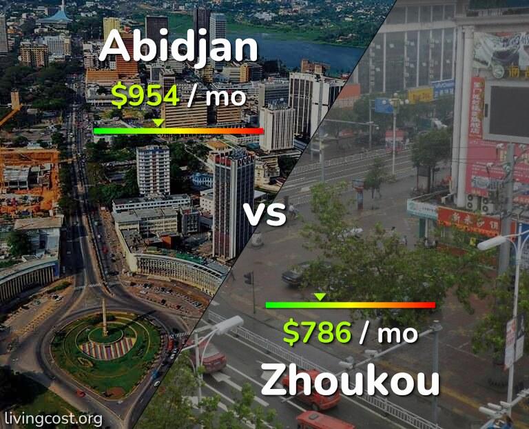 Cost of living in Abidjan vs Zhoukou infographic