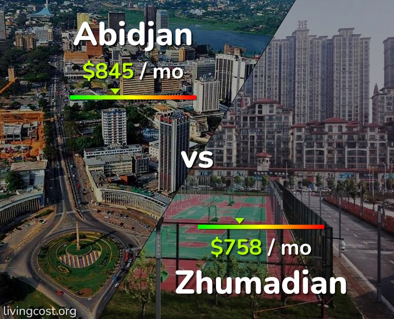 Cost of living in Abidjan vs Zhumadian infographic
