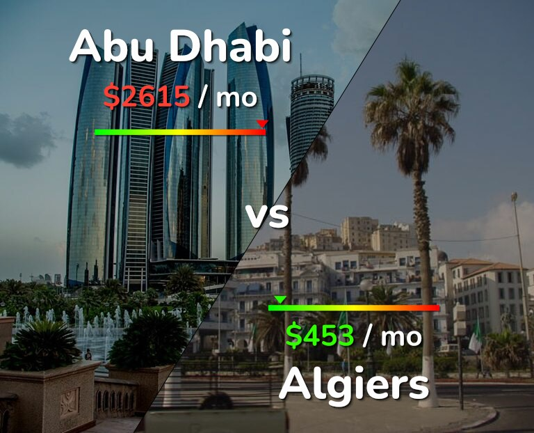 Cost of living in Abu Dhabi vs Algiers infographic