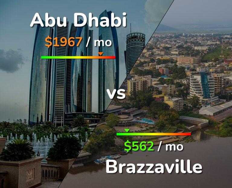 Cost of living in Abu Dhabi vs Brazzaville infographic