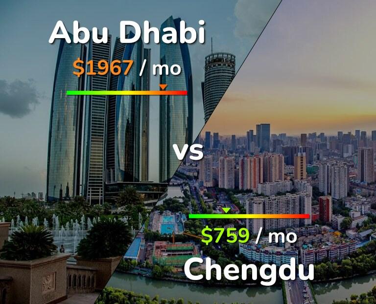 Cost of living in Abu Dhabi vs Chengdu infographic