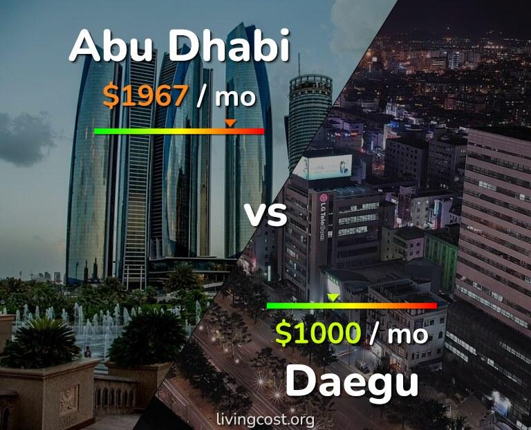 Cost of living in Abu Dhabi vs Daegu infographic