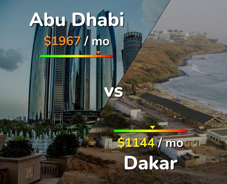 Cost of living in Abu Dhabi vs Dakar infographic