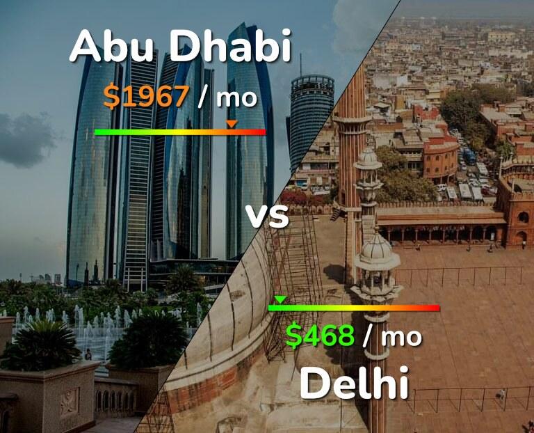 Cost of living in Abu Dhabi vs Delhi infographic