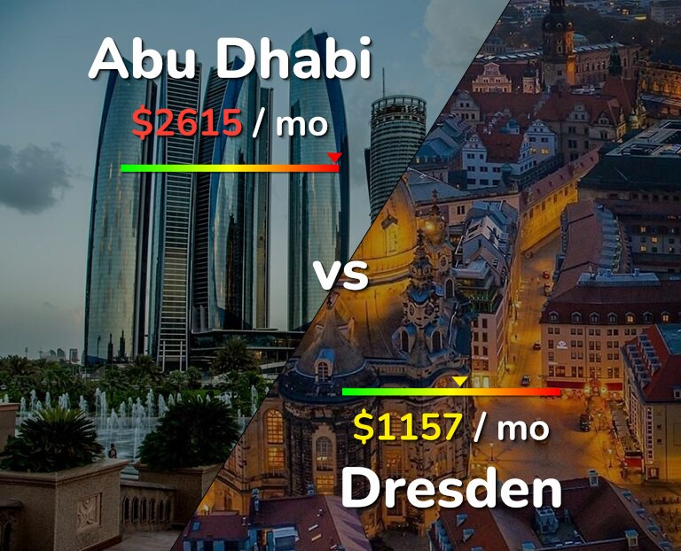 Cost of living in Abu Dhabi vs Dresden infographic