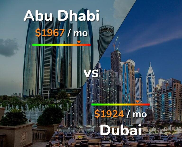 Cost of living in Abu Dhabi vs Dubai infographic