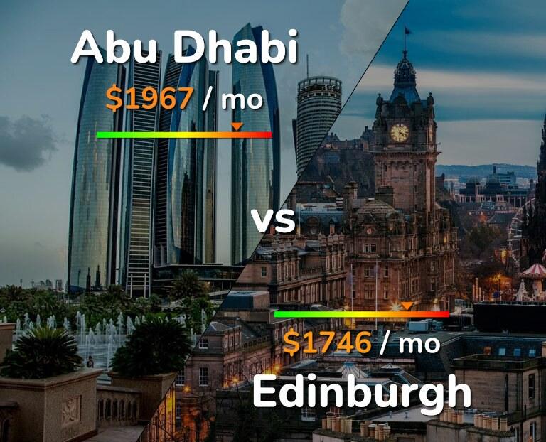 Cost of living in Abu Dhabi vs Edinburgh infographic