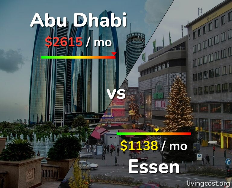 Cost of living in Abu Dhabi vs Essen infographic
