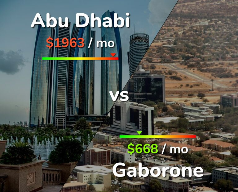 Cost of living in Abu Dhabi vs Gaborone infographic