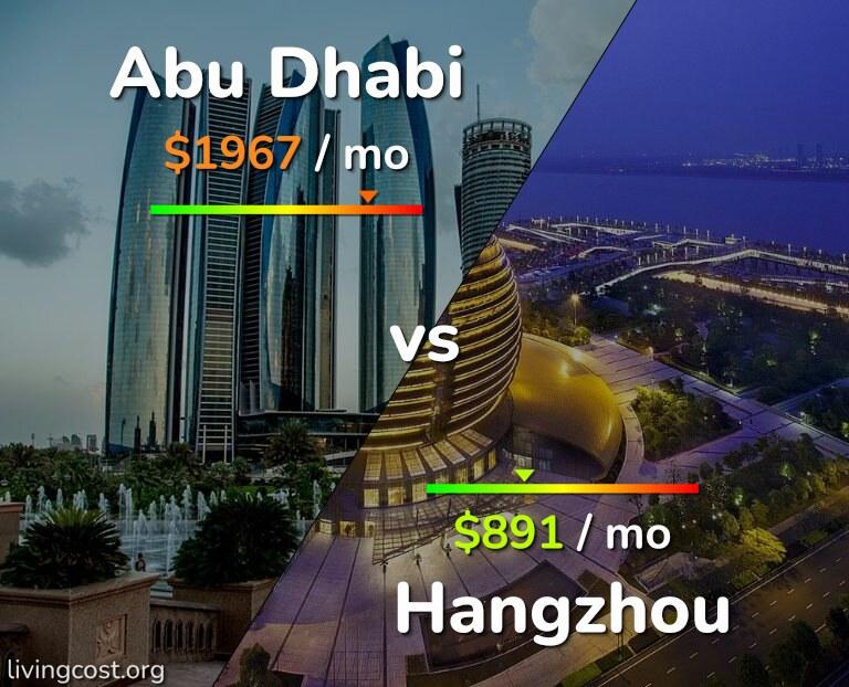 Cost of living in Abu Dhabi vs Hangzhou infographic