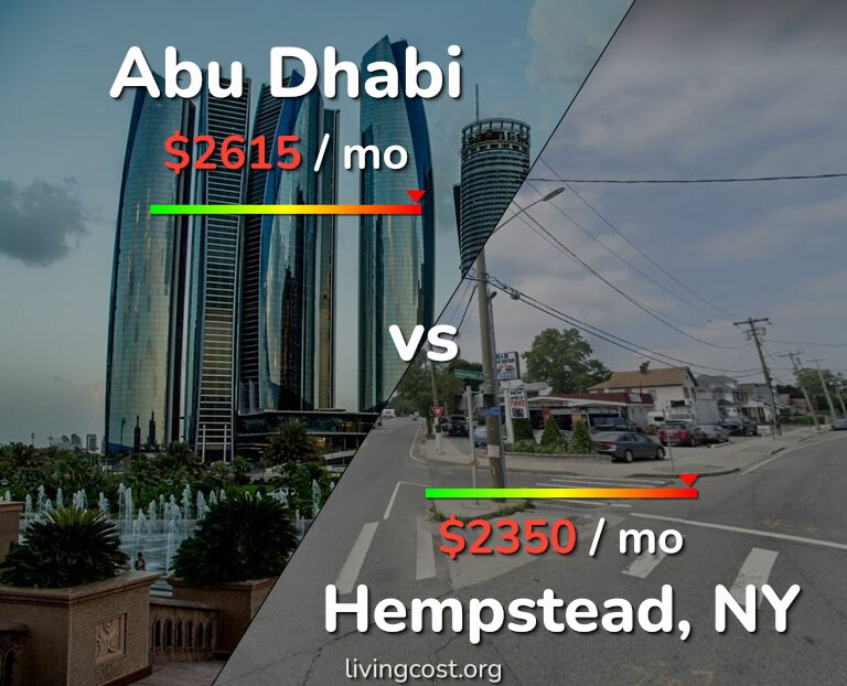 Cost of living in Abu Dhabi vs Hempstead infographic