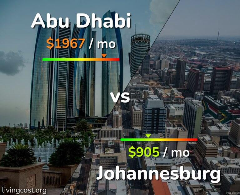 Cost of living in Abu Dhabi vs Johannesburg infographic