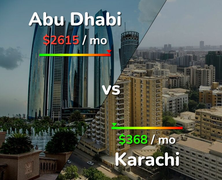 Cost of living in Abu Dhabi vs Karachi infographic