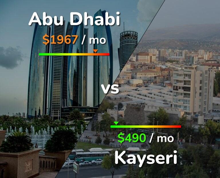 Cost of living in Abu Dhabi vs Kayseri infographic