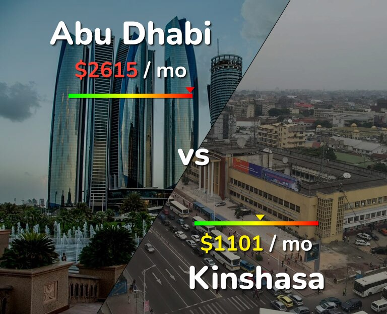 Cost of living in Abu Dhabi vs Kinshasa infographic