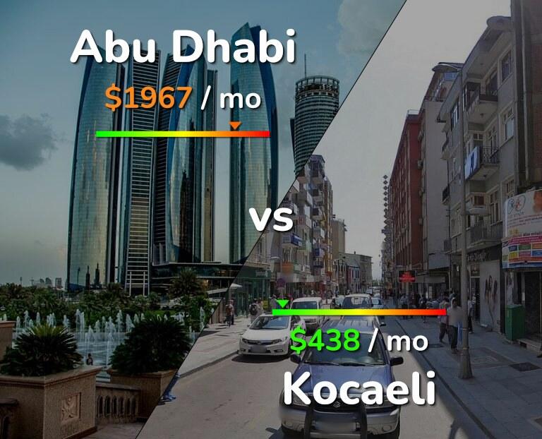 Cost of living in Abu Dhabi vs Kocaeli infographic