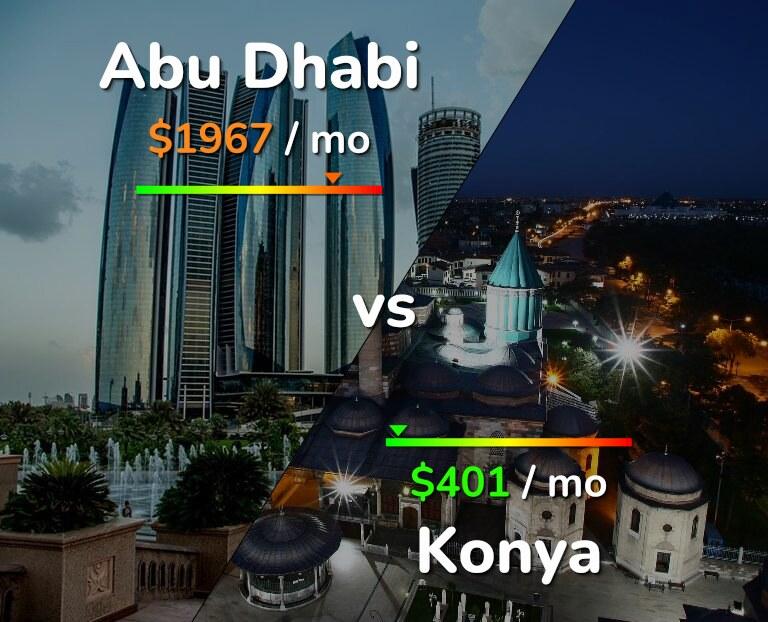 Cost of living in Abu Dhabi vs Konya infographic