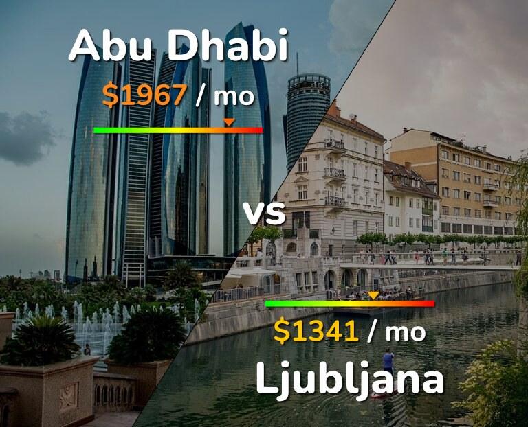 Cost of living in Abu Dhabi vs Ljubljana infographic