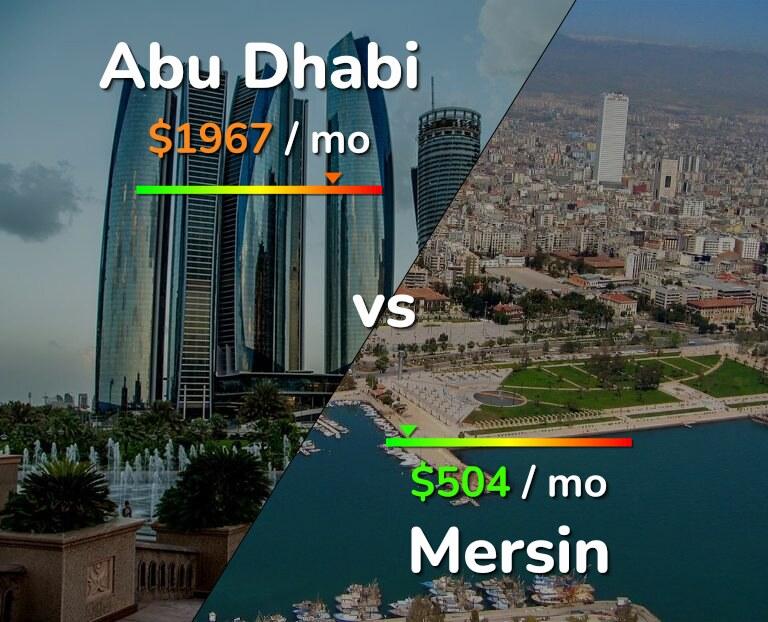Cost of living in Abu Dhabi vs Mersin infographic