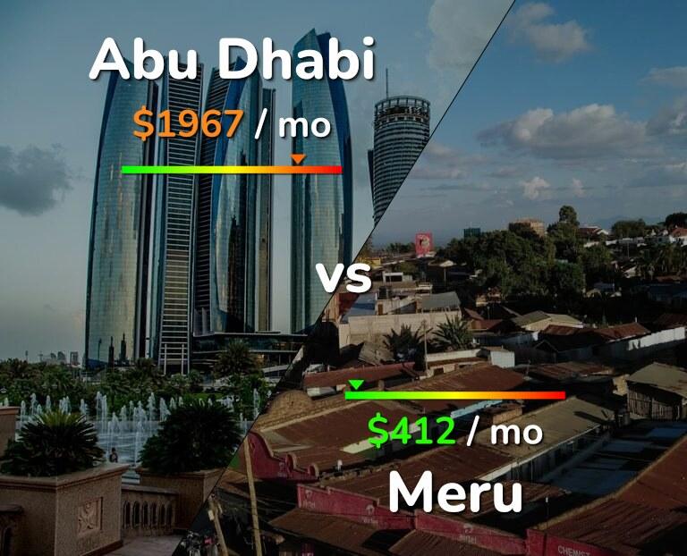 Cost of living in Abu Dhabi vs Meru infographic