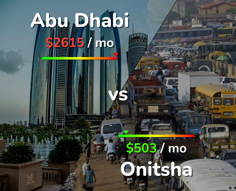 Cost of living in Abu Dhabi vs Onitsha infographic