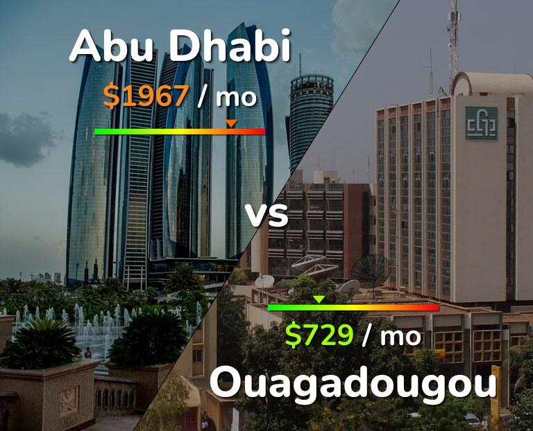 Cost of living in Abu Dhabi vs Ouagadougou infographic